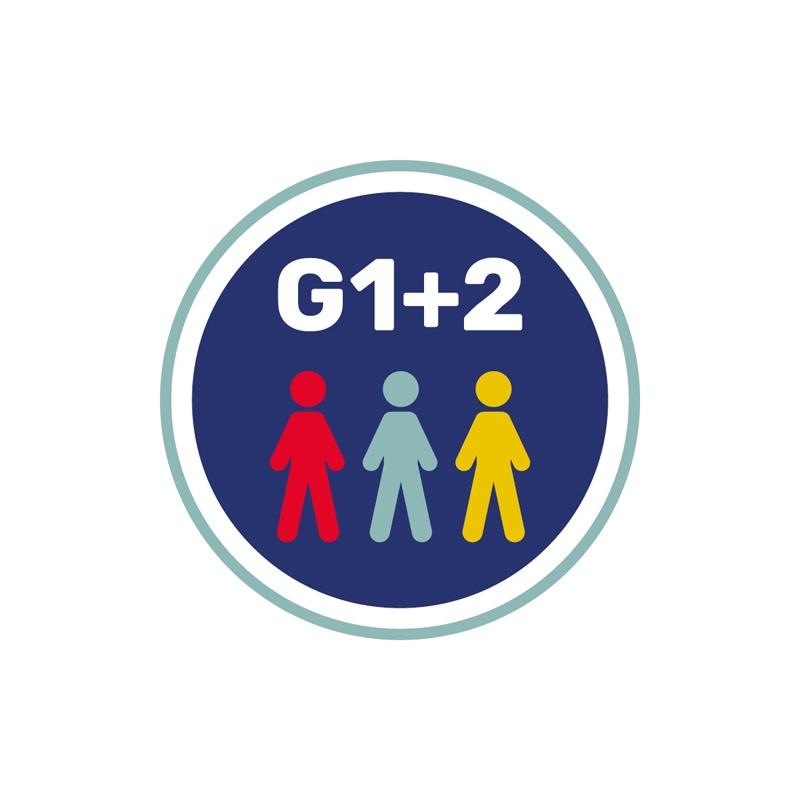 Groep 1 en 2